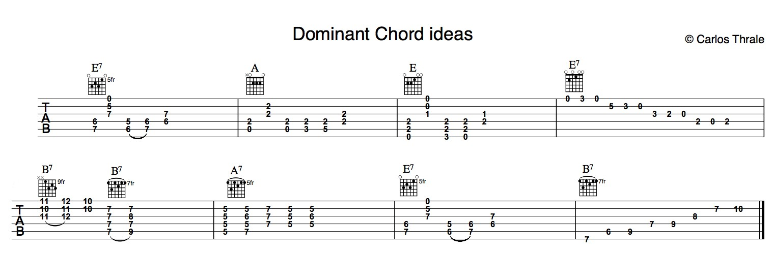 Rhythm Guitar Dominant Chords