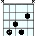 DIAGRAM 2 C♯7