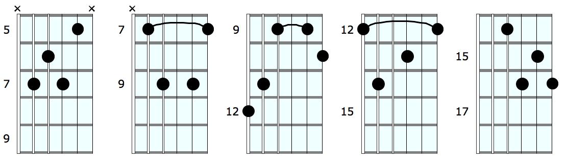 DIAGRAM 5 inversions