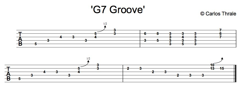 G7 Groove-diagram-1