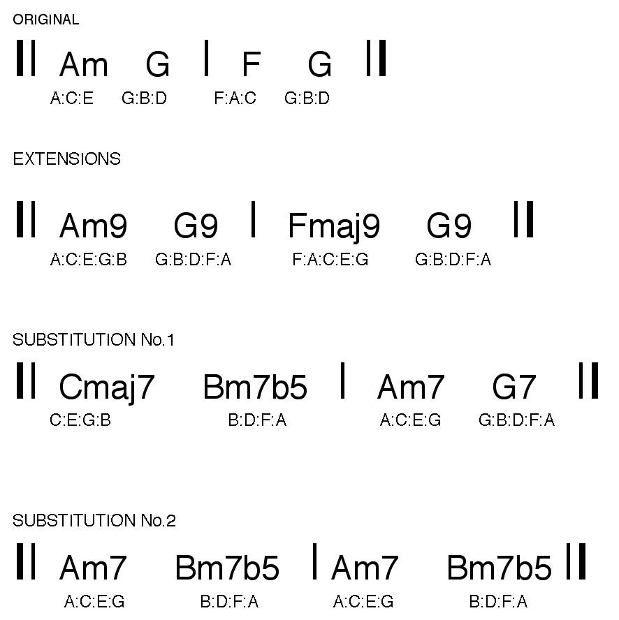 arpeggions-diagram-2