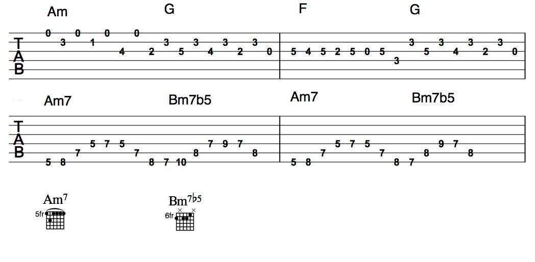 arpeggions-diagram-3