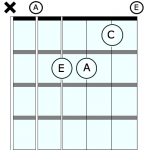 chord-tricks-funky-grooves-no-1- Diagram-1