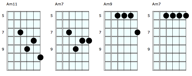 chord-tricks-funky-grooves-no-1-Diagram-4