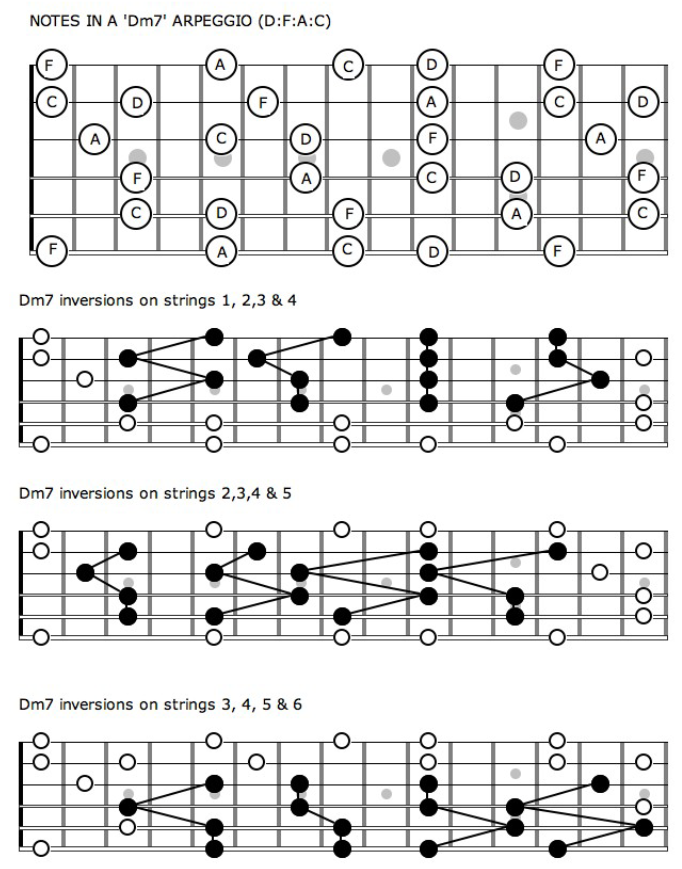 embellishing guitar chords