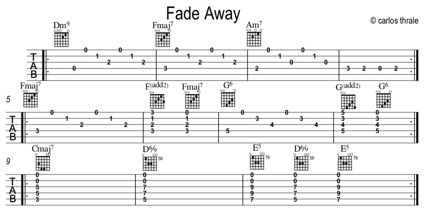 fade-away-diagram-1