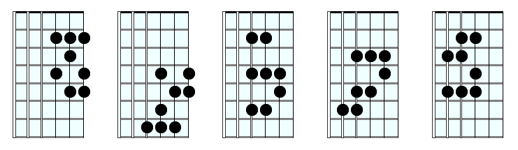 Major Scale 1 octave