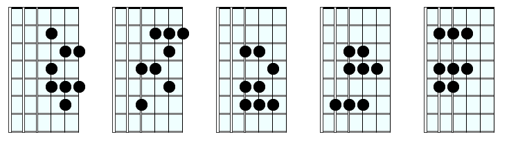 Natural minor 1 octave
