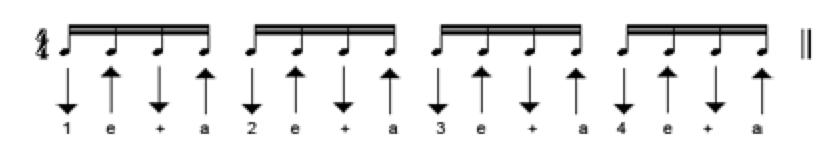 semiquavers