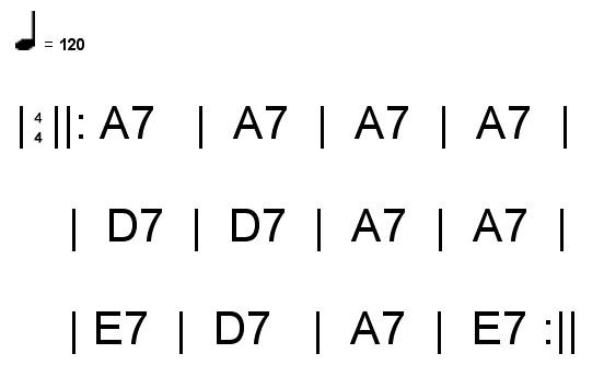 12-bar-blues-diagram-1