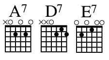 12-bar-blues-diagram-2