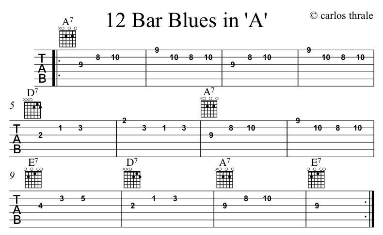 12-bar-blues-diagram-4