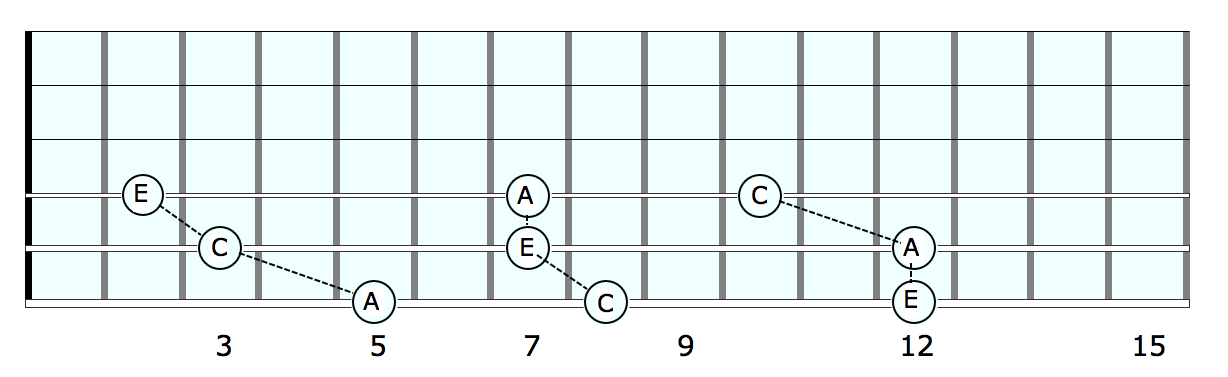 chord-tricks-funky-grooves-no-1-Diagram-3