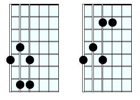 7 arp 1 octave
