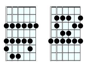 Dorian 2 octaves