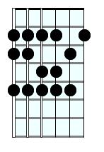 Locrian 2 octaves
