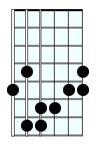 Maj7 arp 2 octaves