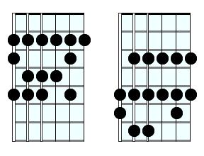 Phrygian 2 octaves