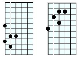 m6 arp 1 octave